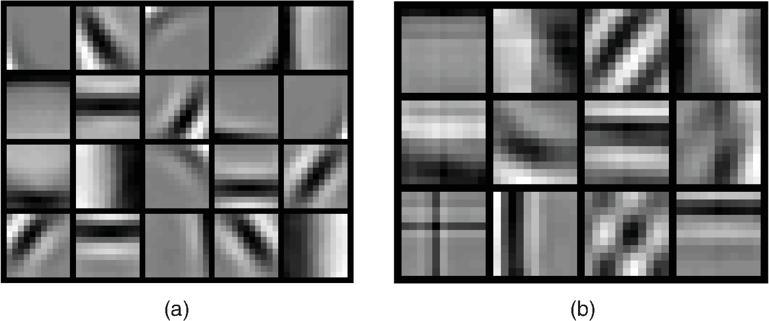 Cascaded K-means convolutional feature learner and its application