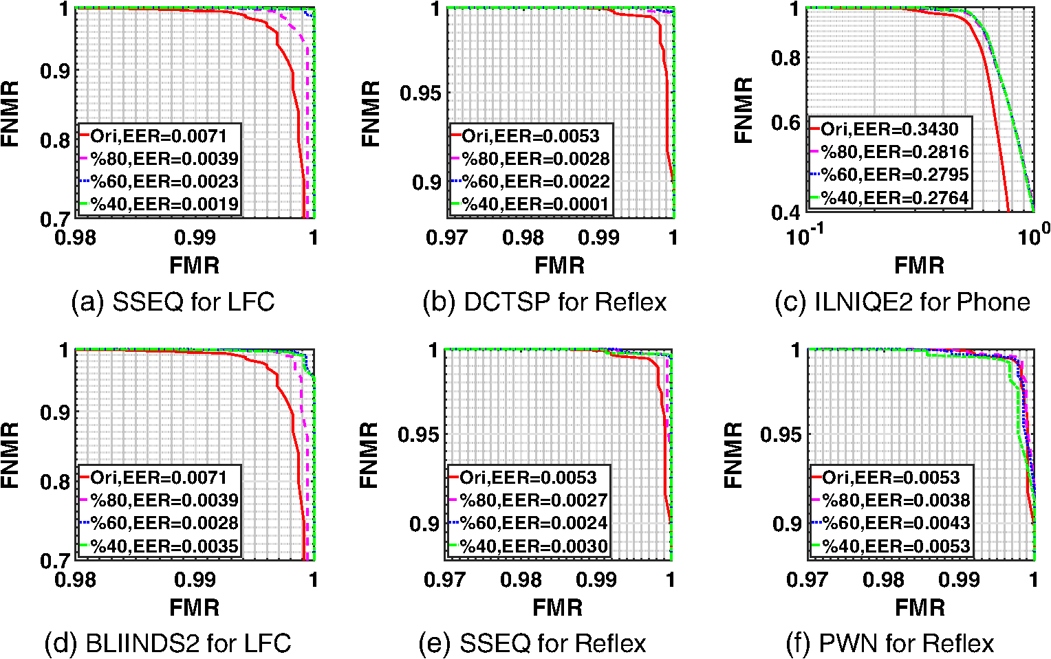 Performance evaluation of no reference image quality metrics for jei272023001f005g fandeluxe Images
