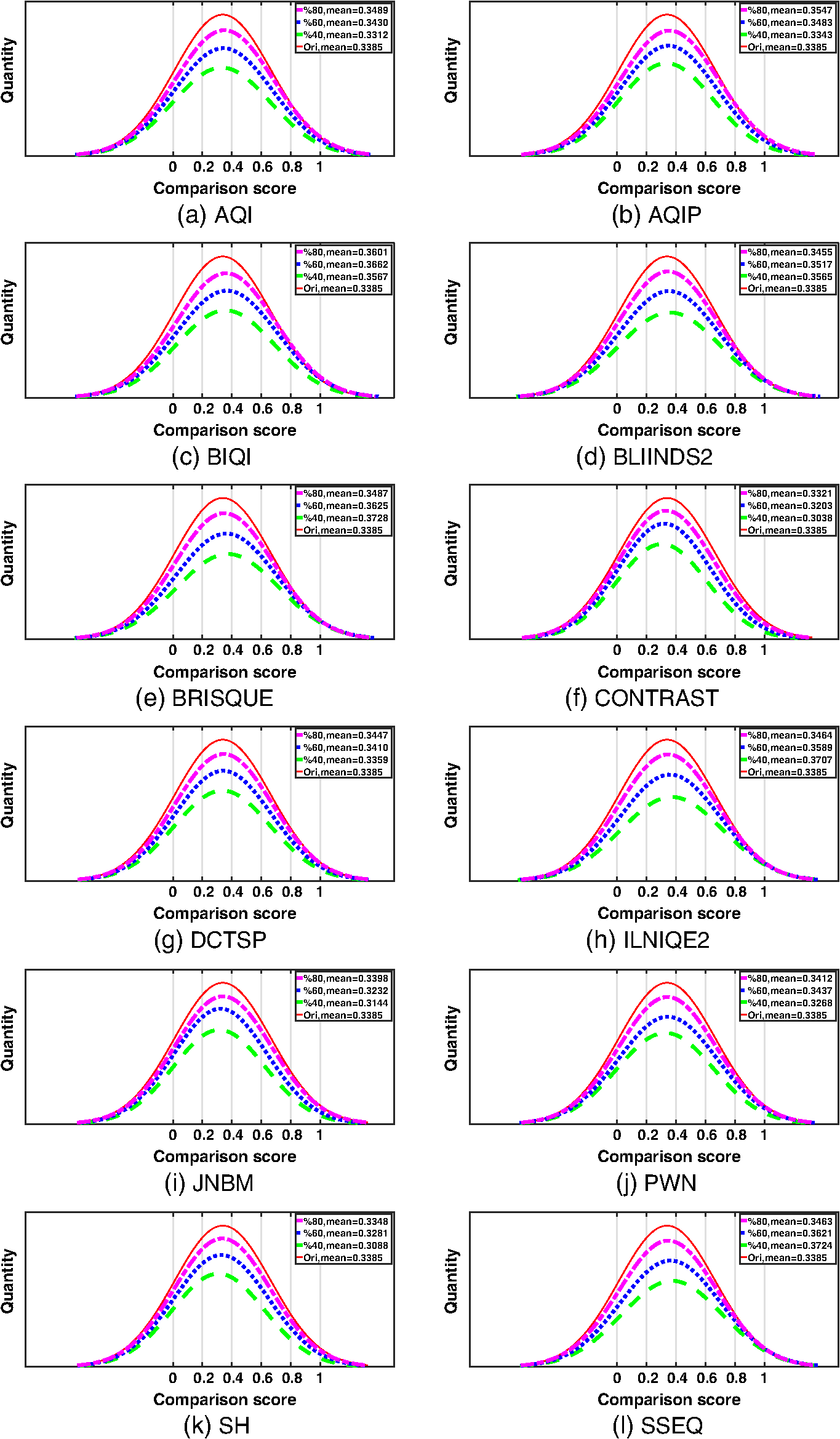 Performance evaluation of no reference image quality metrics for jei272023001f014g fandeluxe Images
