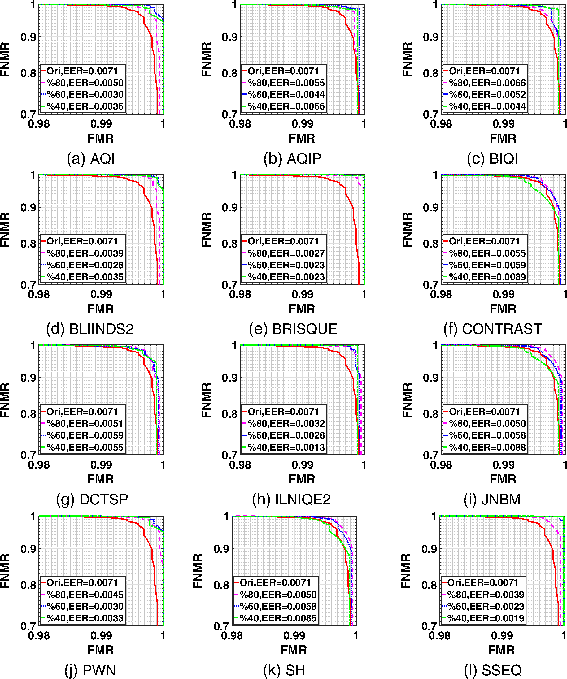 Performance evaluation of no reference image quality metrics for jei272023001f016g fandeluxe Images