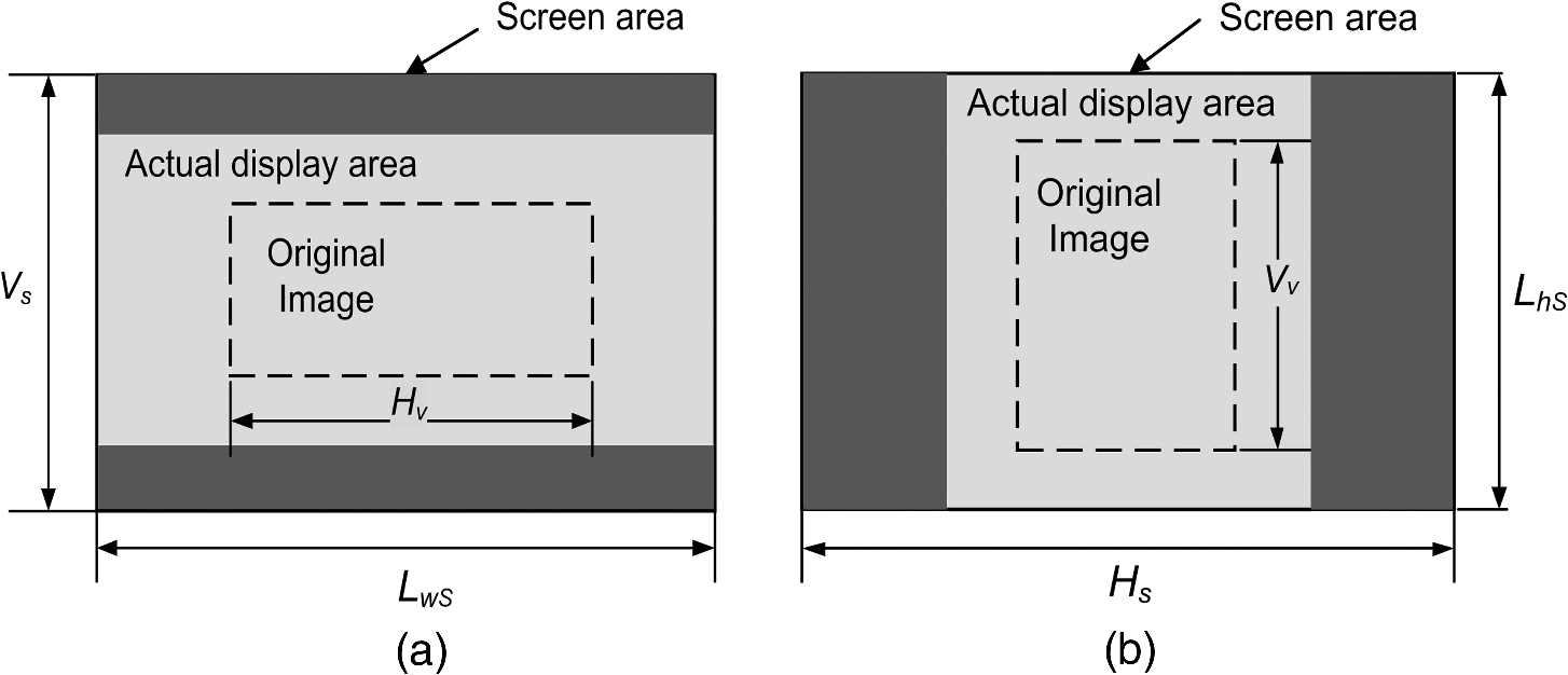 Perceived video quality evaluation on different mobile devices