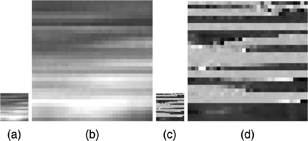 Video quality assessment based on motion structure partition
