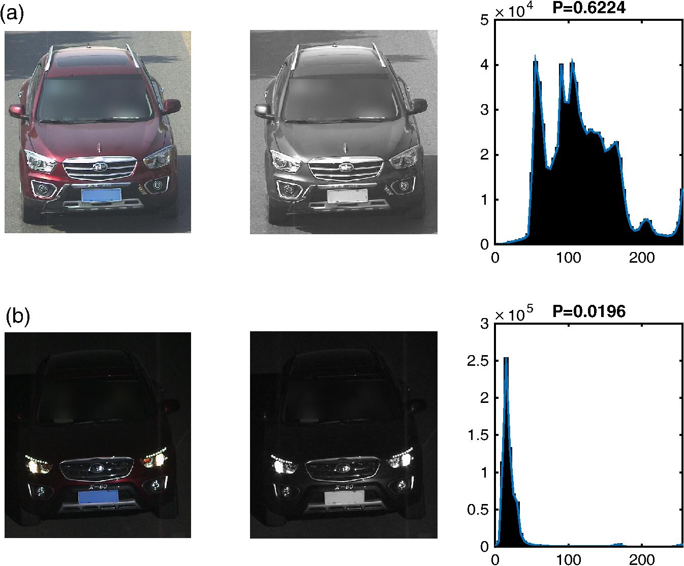Car Purchase Dataset