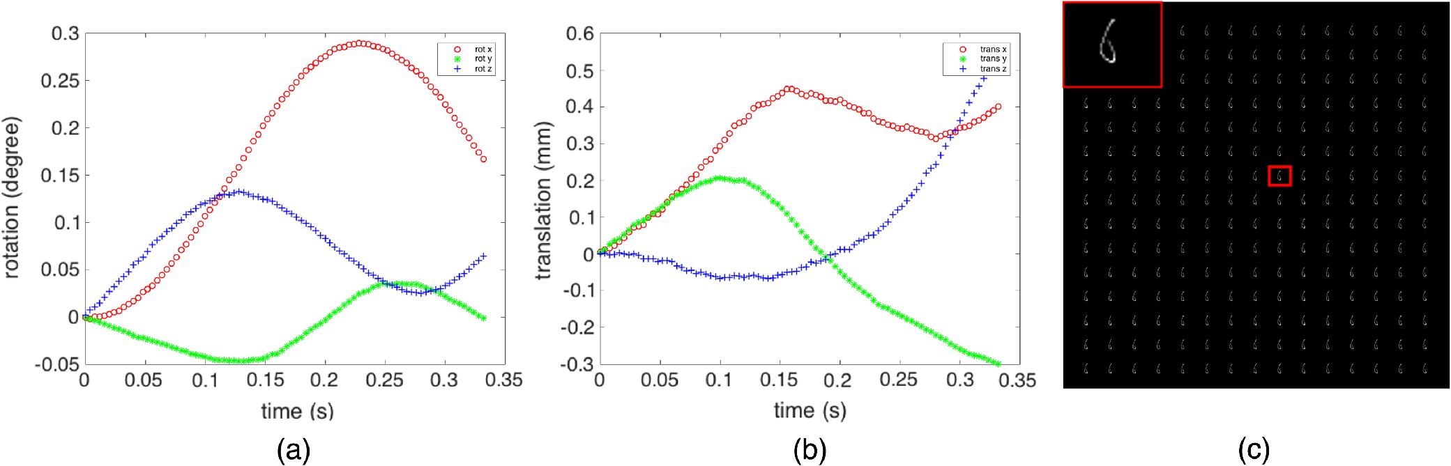 Inertial sensor aided multi-image nonuniform motion blur removal