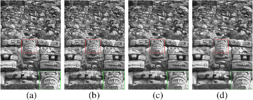 Dilated residual encode–decode networks for image denoising