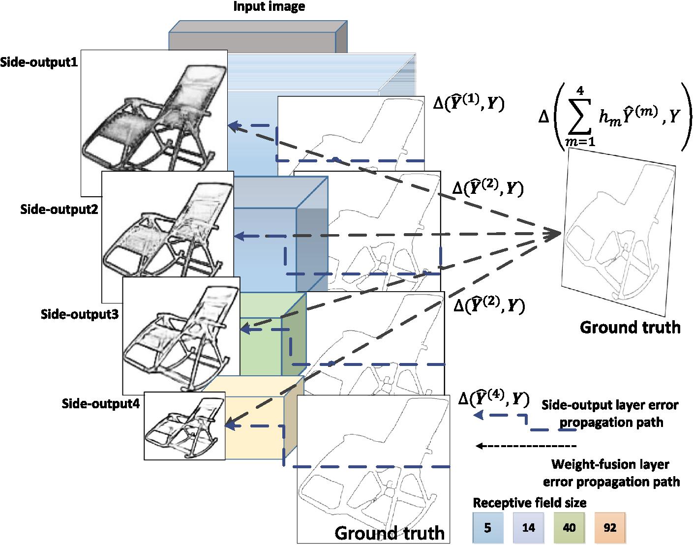 Array - making better use of edges for sketch generation  rh   spiedigitallibrary org