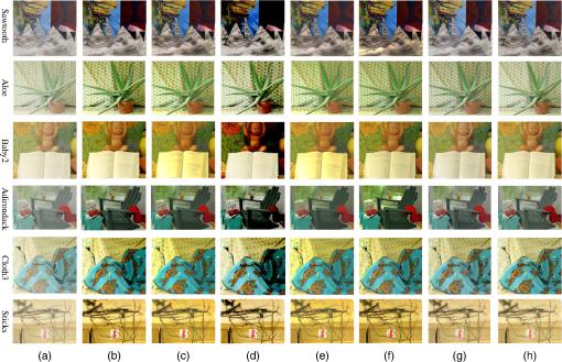 Single image dehazing using heterogeneous atmospheric light
