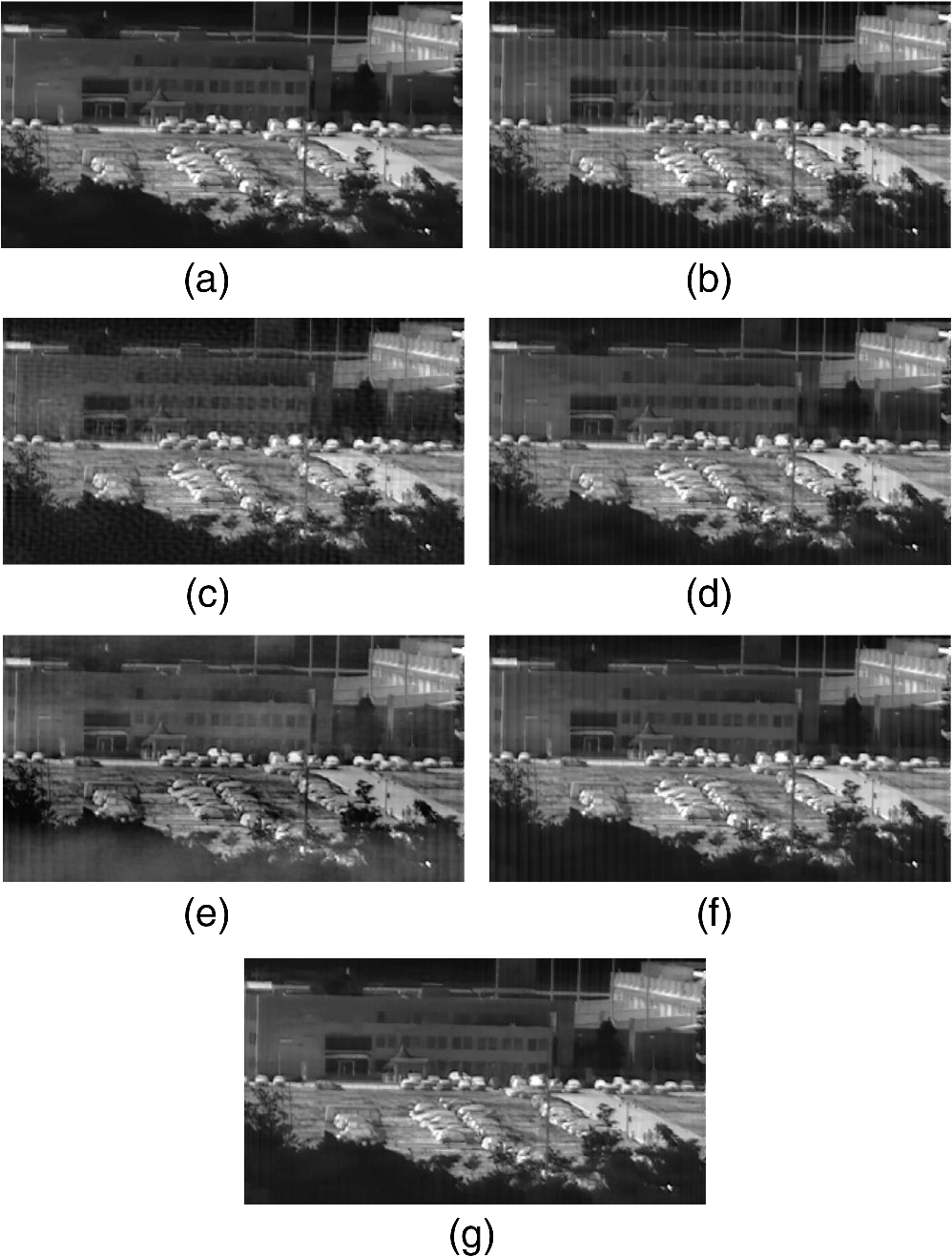 Adaptive comb-type filtering method for stripe noise removal
