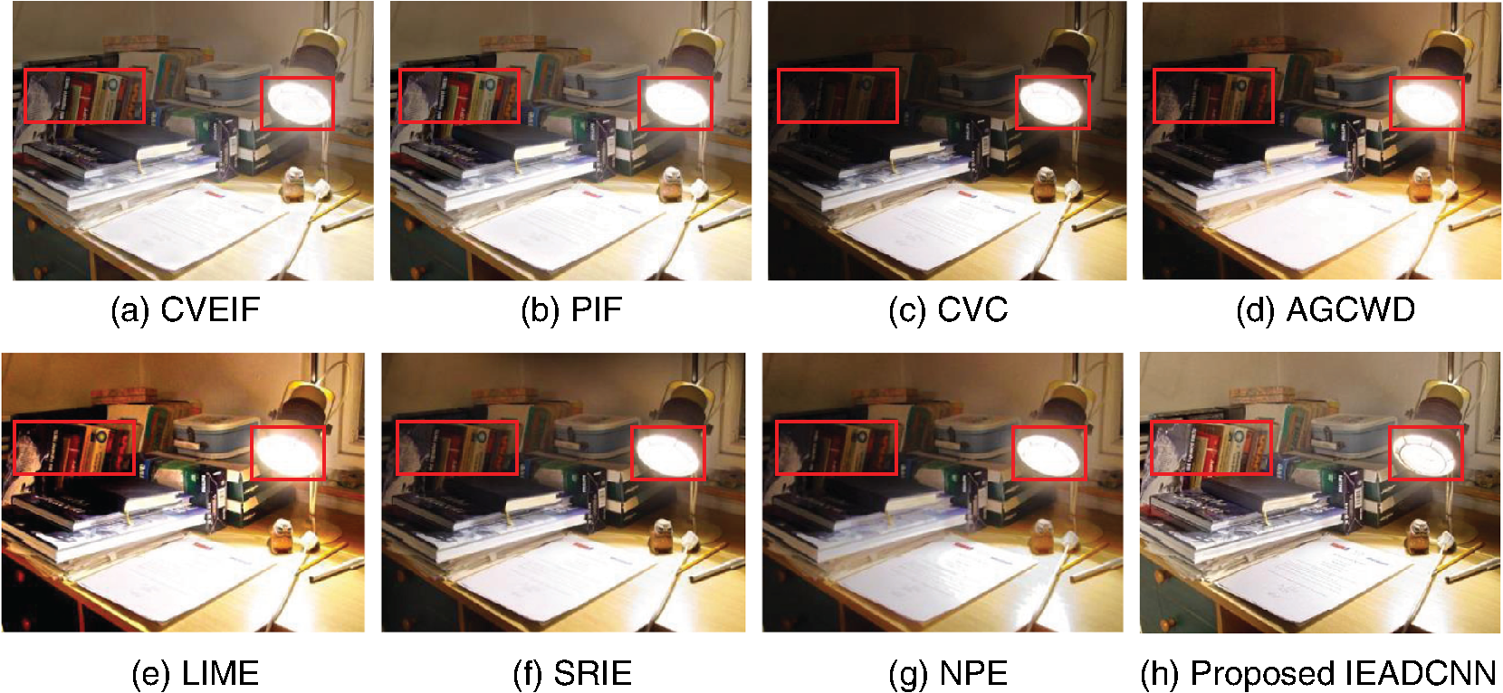Exposure correction using deep learning