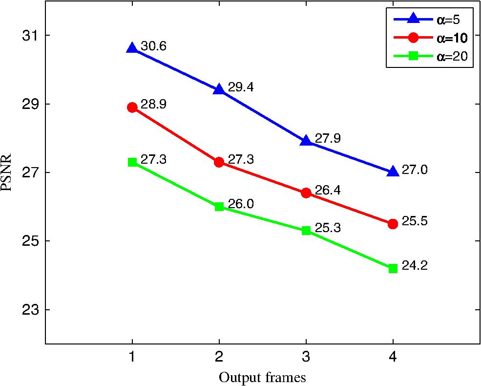 Smoke detection and trend prediction method based on Deeplabv3+ and
