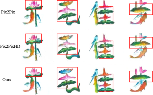 Chinese flower-bird character generation based on pencil drawings or