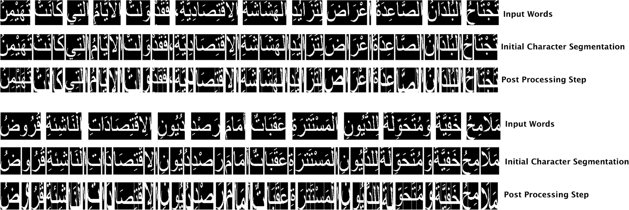 Contour-based character segmentation for printed Arabic text