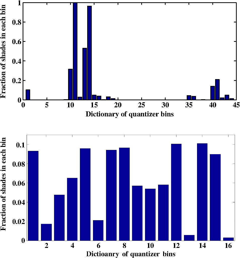 MIRank-KNN: multiple-instance retrieval of clinically
