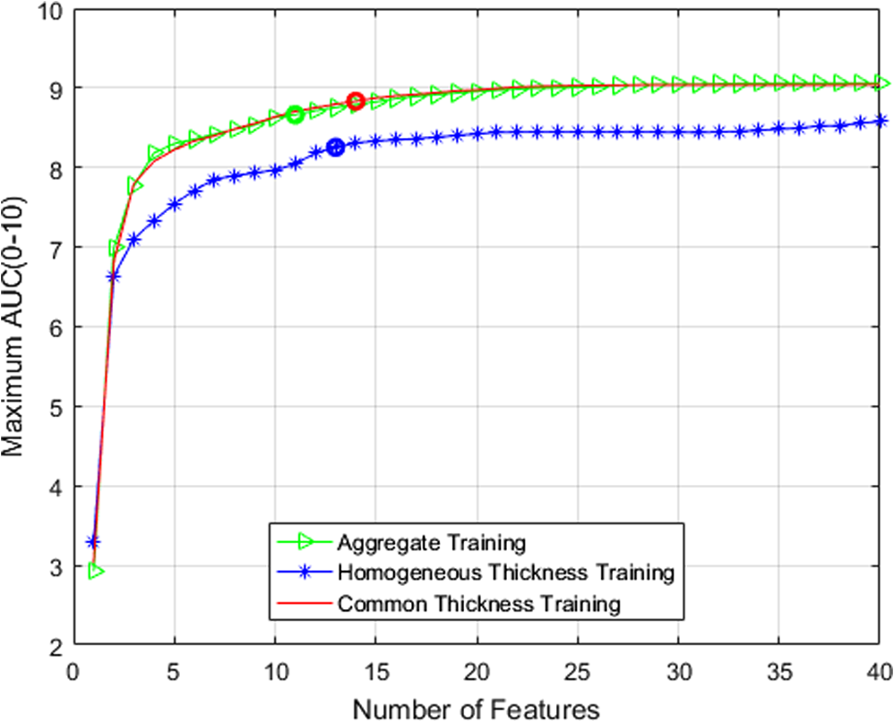 Performance Analysis Of A Computer Aided Detection System For Lung  -> 3Cad Evolution Tutorial