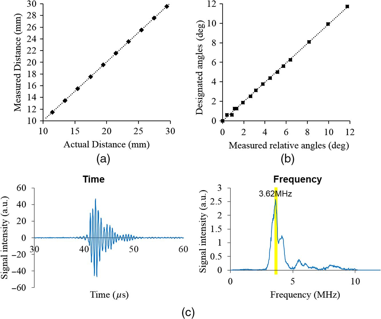 Toward Dynamic Lumbar Puncture Guidance Using Needle Based Single Case 224 Wiring Diagram Fig 8