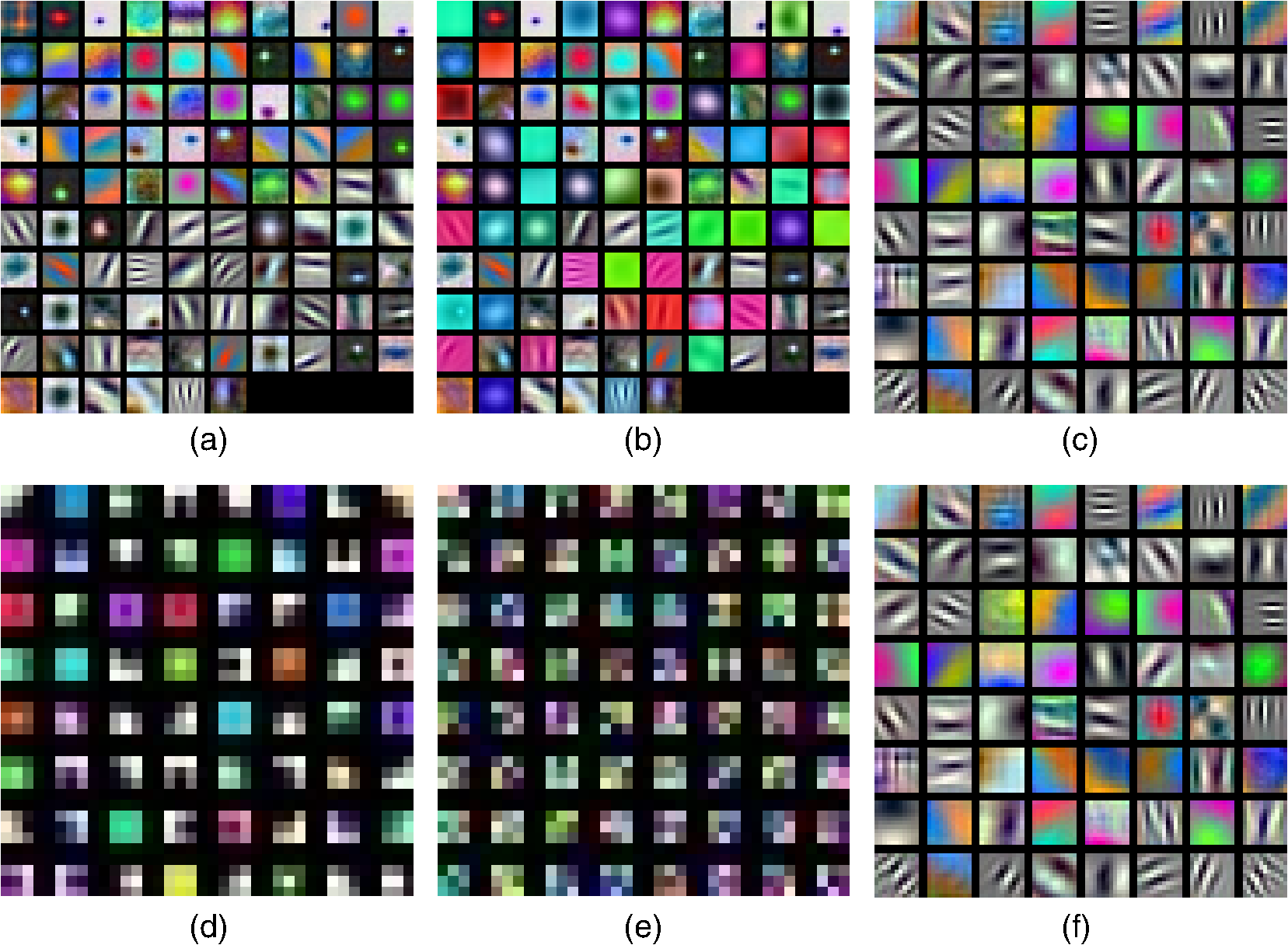 Fisher encoding of convolutional neural network features for