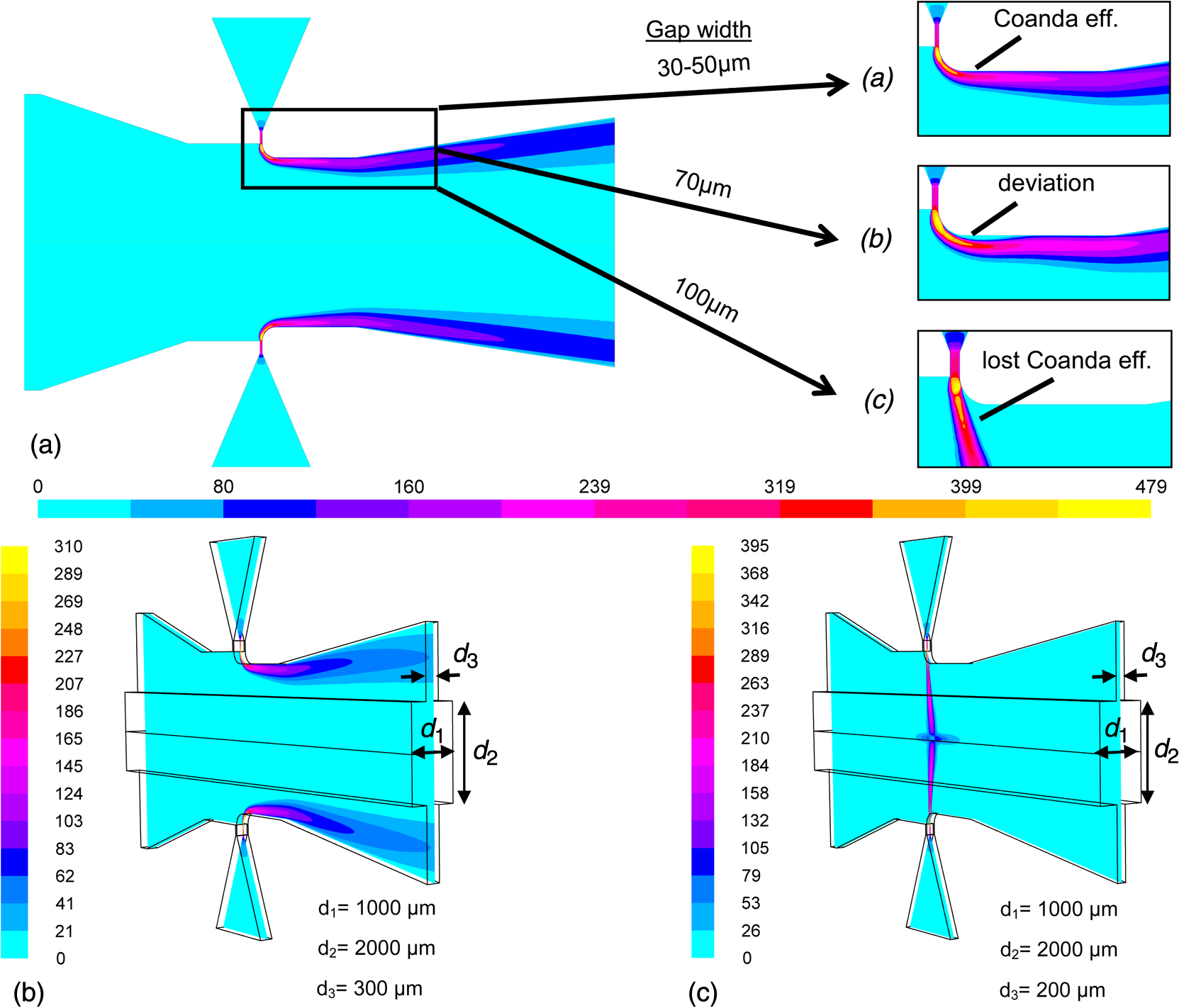 Design, simulation, and fabrication of a MEMS-based air amplifier ...