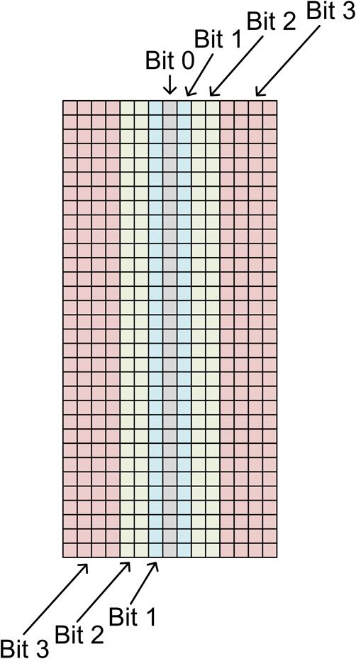 Digital Pattern Generator : Digital pattern generator an electron optical mems for