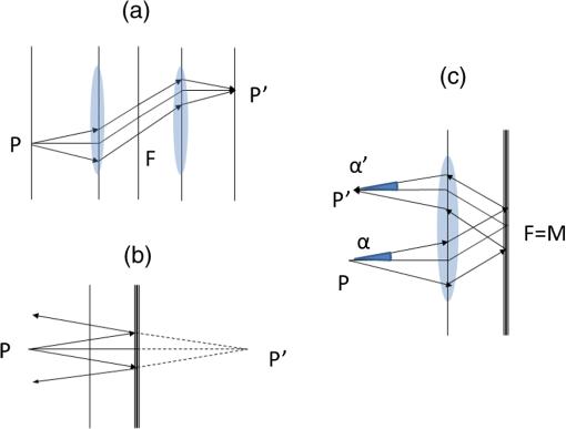 digital pattern generator  an electron