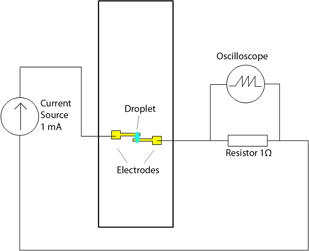 Laser Micromachined Wax Covered Plastic Paper As Both Sputter Wiring Diagram 753 2001 Schematic Of The Droplet Counting Circuit For Demonstrated Microfluidics System