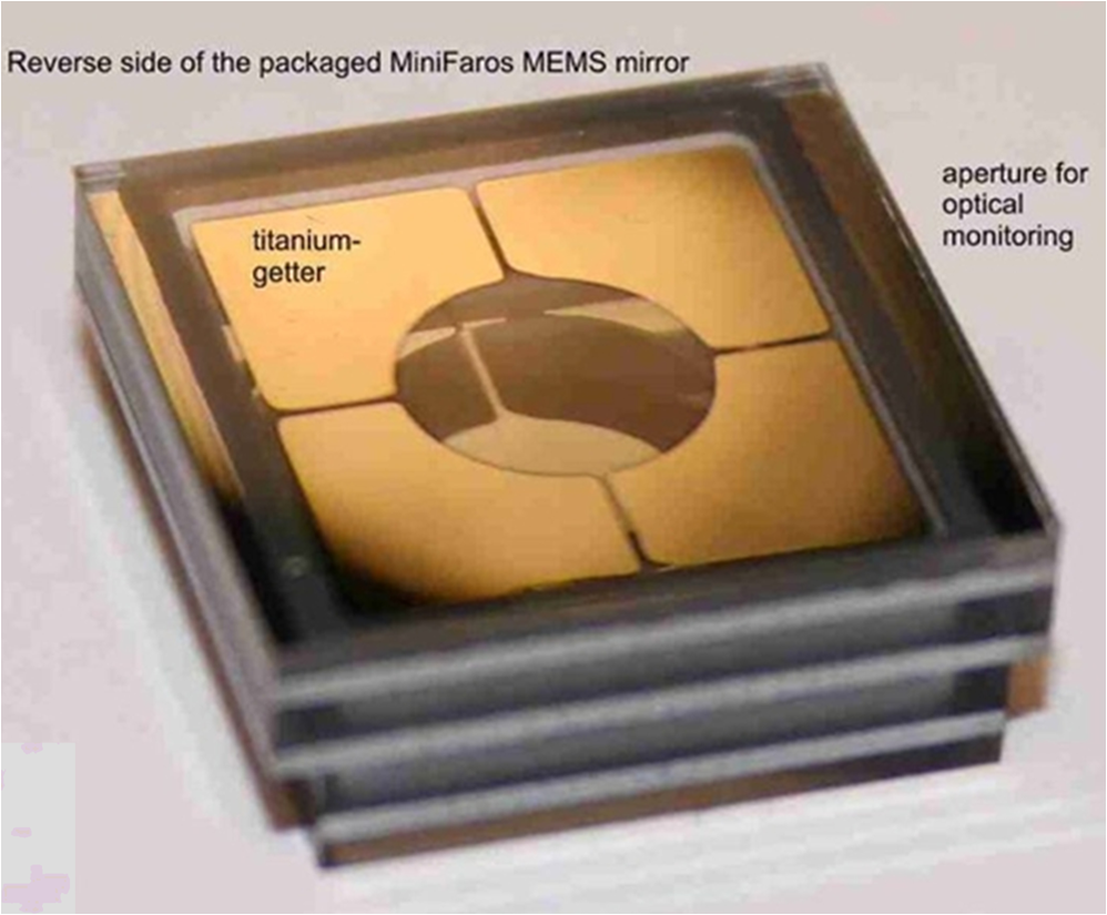 Resonant biaxial 7-mm MEMS mirror for omnidirectional scanning