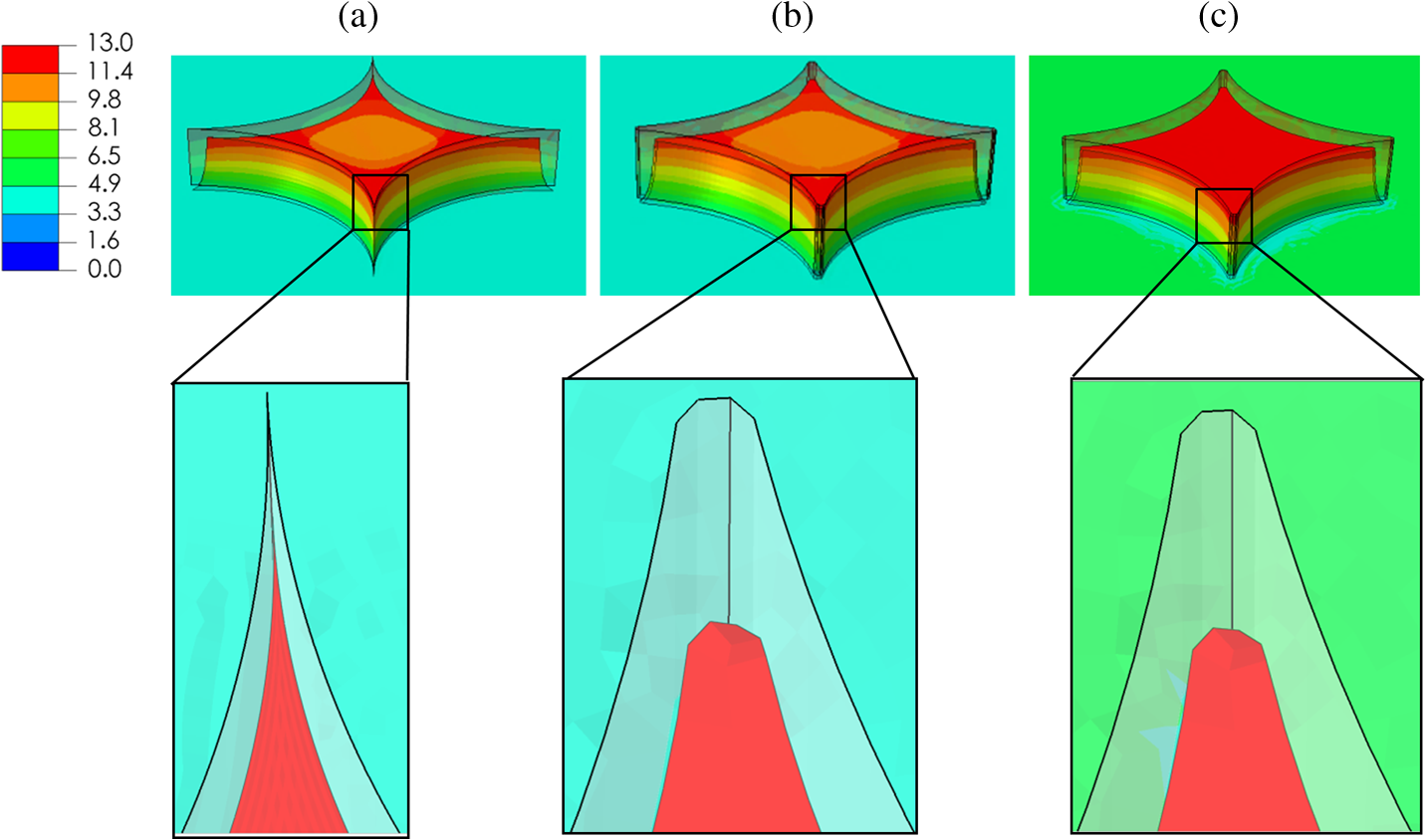 Impact of polymer curing on two-dimensional and three-dimensional