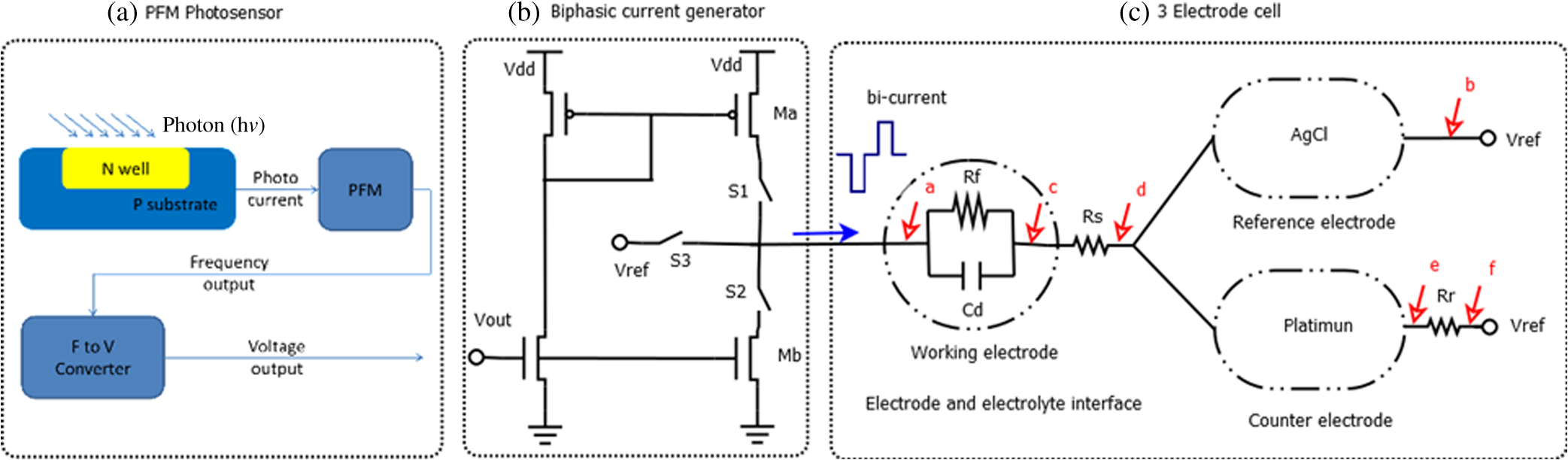 Flexible High Density Microphotodiode Array With Integrated Current Generator Diagram Moreover R Circuit Fig 5 Schematic