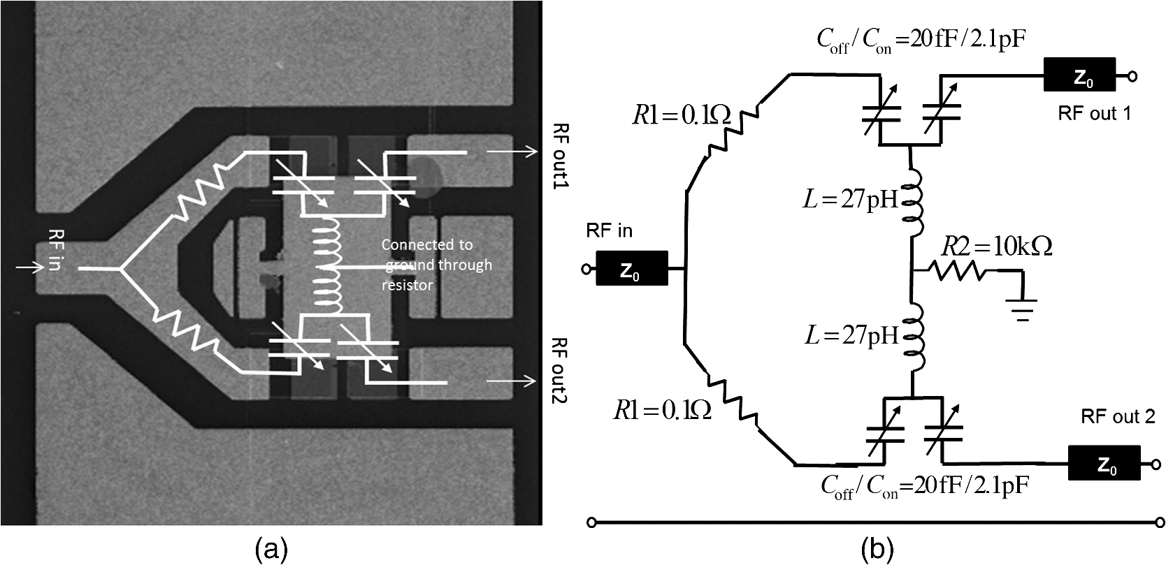 Fabrication and analysis of radiofrequency MEMS series capacitive ...