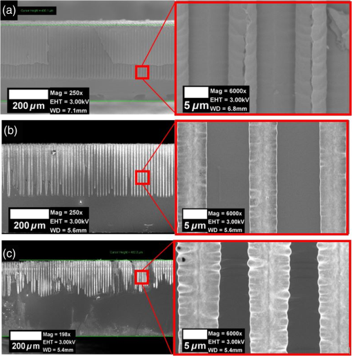Fabrication of through-silicon via arrays by photo-assisted