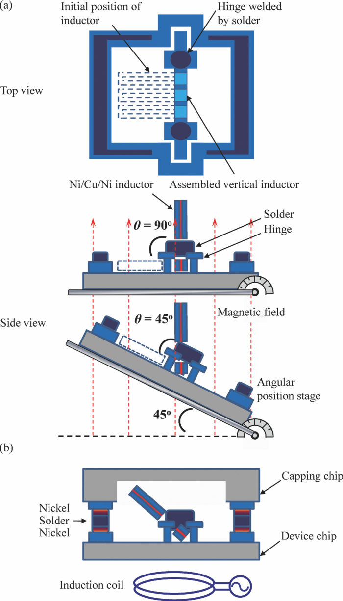 Lifting Welding And Packaging Of A Quality Factor Controllable Simple Circuit Diagram Induction Furthermore Heater Fig F2