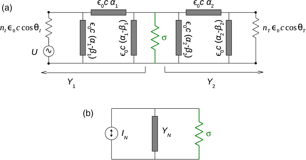 Main Principles Of Passive Devices Based On Graphene And Carbon Thin Half Page System Diagram The Conductance In Middle Diagramthe Loadrepresents Conducting Layer Center Heterostructure