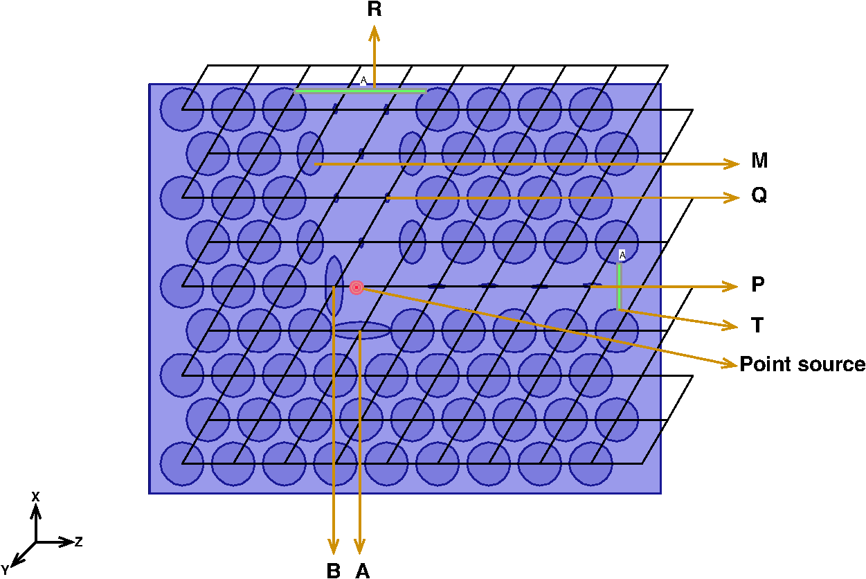 Photonic Crystal Based Polarization Selector For Planar Architectures Electronic 8 Sources T And R Are The Positions Where Fields In Z X Directions Calculated Respectively Qd Is Represented By A Point Source