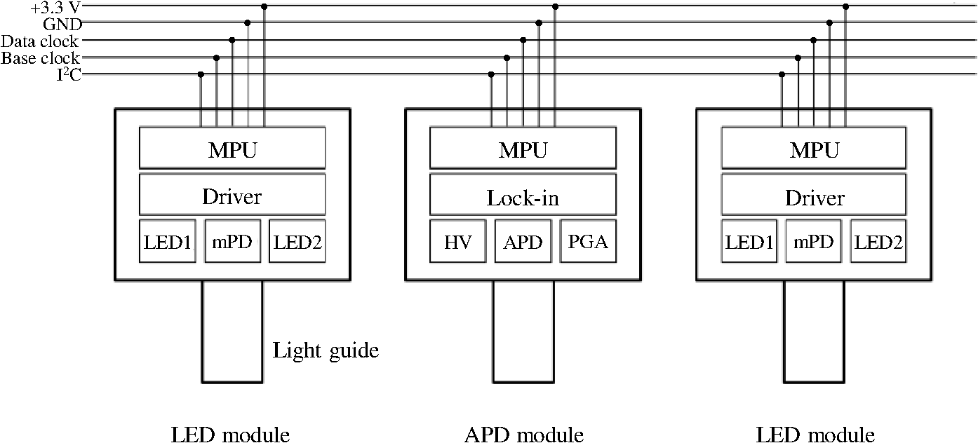 Rearrangeable And Exchangeable Optical Module With System On Chip Figure 4 Circuit Diagram Of A Heart Rate Monitor Screenshot From Psoc Fig 5 Schematic