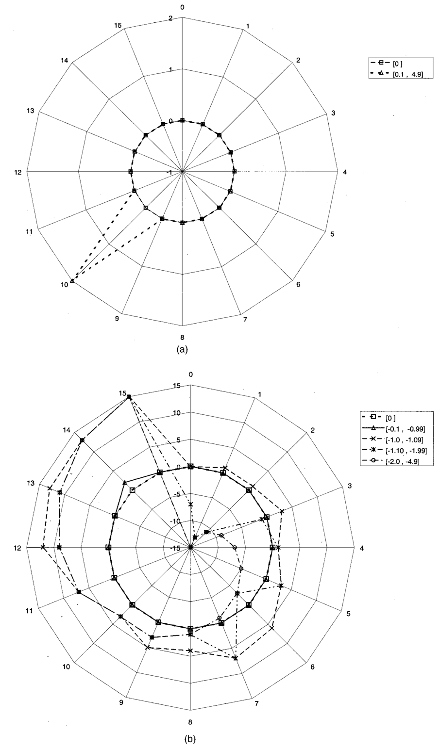 4 bit adder logic diagram