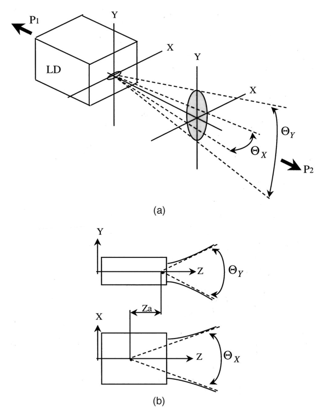 Measurements Of Laser Diode Astigmatism Using The Beam Line Method