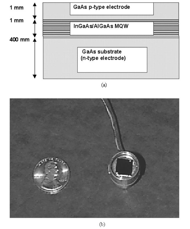 large aperture multiple quantum well modulating retroreflector forLed Wiring Circuit Testertester 4way Pin Green Bay Propeller #12