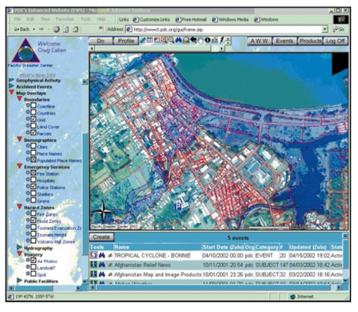 Integration of remote sensing data and geographic information