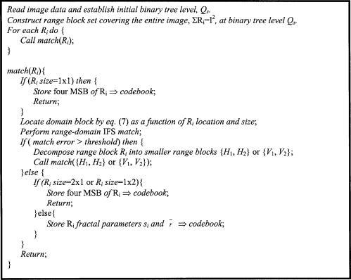 Novel fractal image-encoding algorithm based on a full