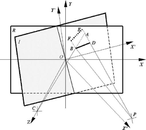 Least Squares Calibration Method For Fringe Projection Profilometry