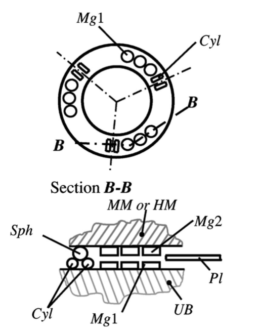Measurement Of Residual Stresses Using Local Heating And A Radial In