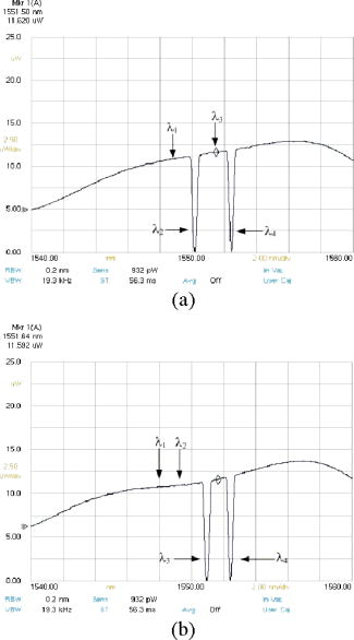 Suppression of phase noises with residual-spectra eliminator in