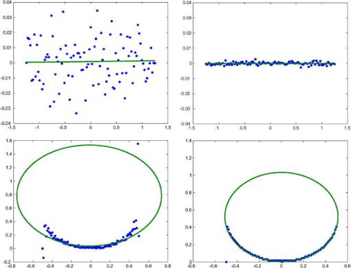 Influence of laser radar sensor parameters on range