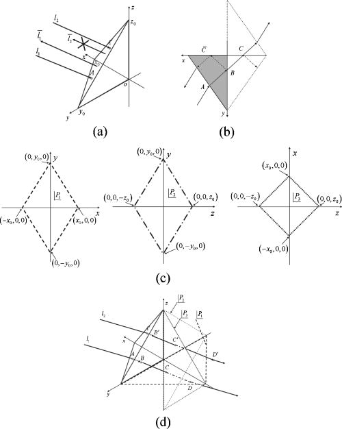 Optimal Design Of Retroreflection Corner Cube Sheets By Geometric