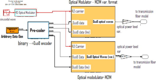 Optical transmission of variable-pulse-width alternating