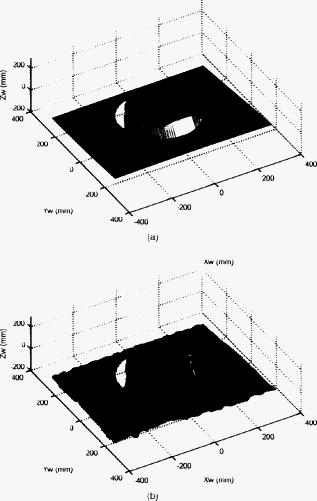 Improved Composite Pattern Structured Light Profilometry By Means Of