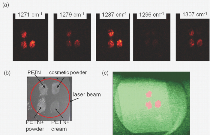 Imaging standoff detection of explosives using widely tunable ...