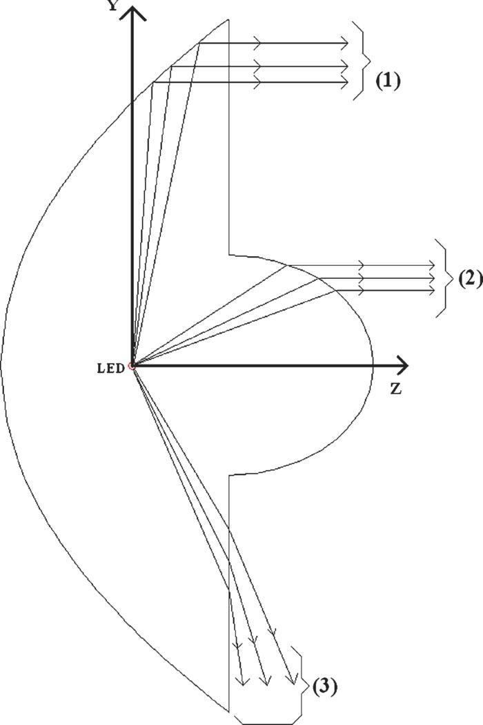 Light Emitting Diode Diagram