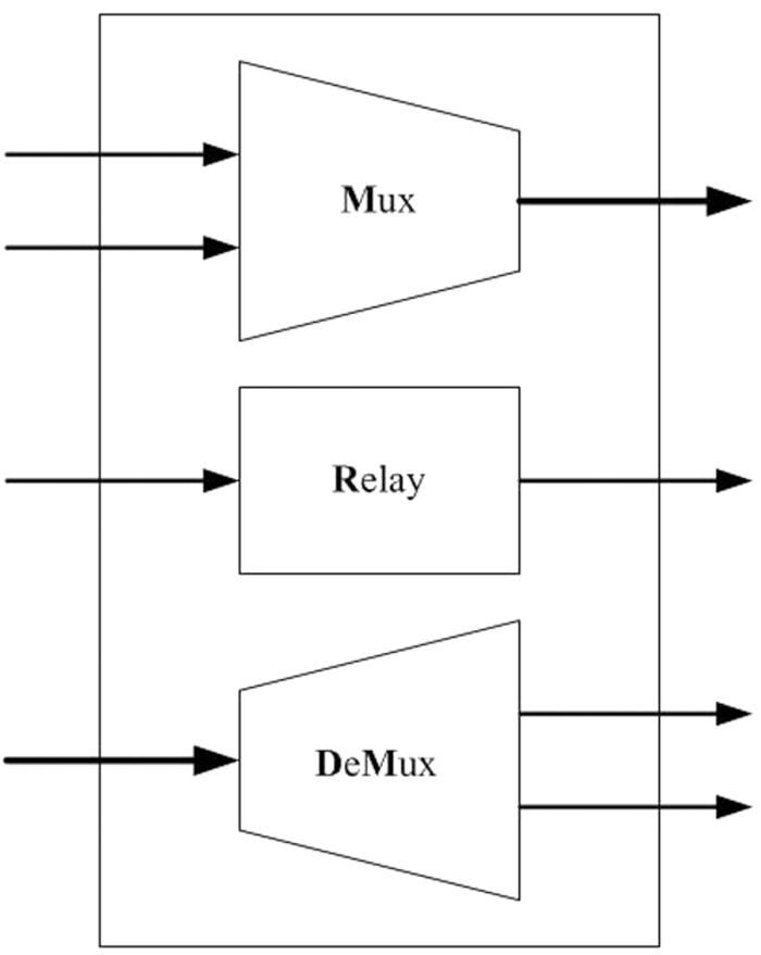 Gigabit network-based three-dimensional trial service on media