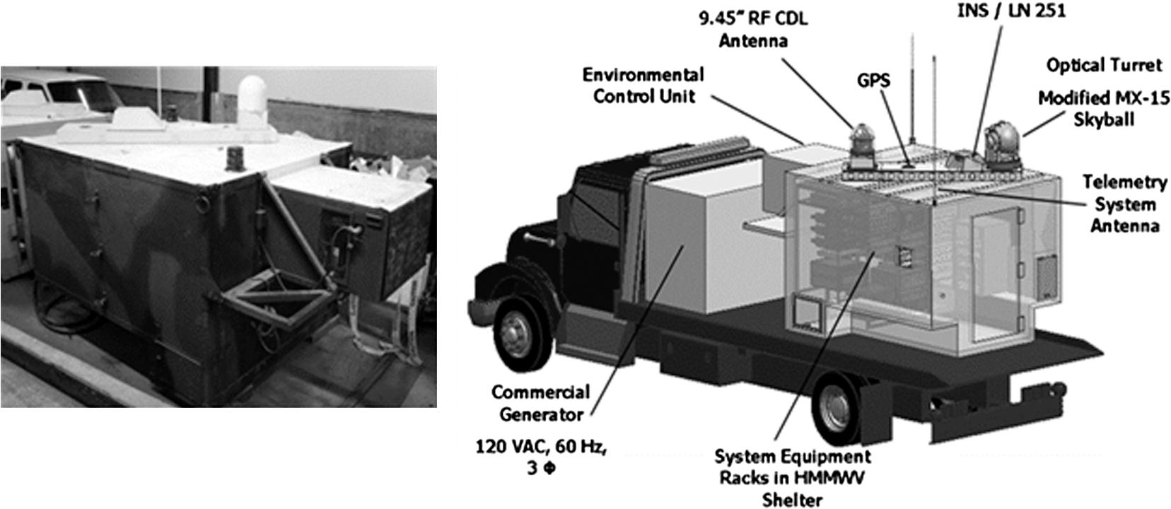 Hybrid Optical Radio Frequency Airborne Communications