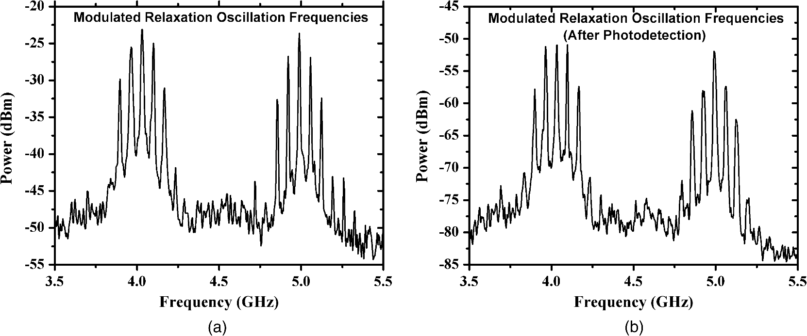 Method To Transmit Analog Information By Using A Long Distance Hybrid Fiber Coax Hfc Definition And Diagram Fig 8